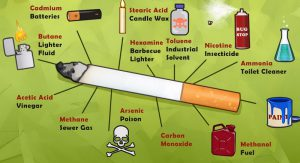 cigarette composition ingredient